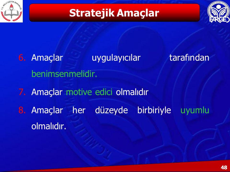 Stratejik Amaçlar Amaçlar uygulayıcılar tarafından benimsenmelidir.