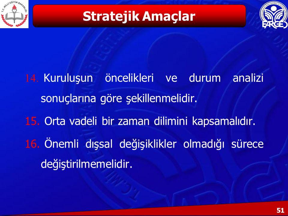 Stratejik Amaçlar Kuruluşun öncelikleri ve durum analizi sonuçlarına göre şekillenmelidir. Orta vadeli bir zaman dilimini kapsamalıdır.