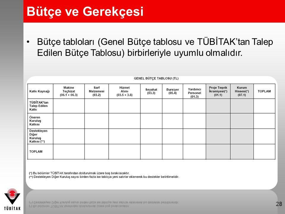 Bütçe ve Gerekçesi Bütçe tabloları (Genel Bütçe tablosu ve TÜBİTAK'tan Talep Edilen Bütçe Tablosu) birbirleriyle uyumlu olmalıdır.