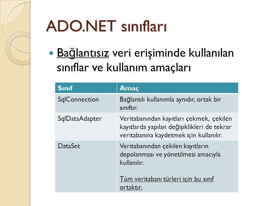 ADO.NET sınıfları Bağlantısız veri erişiminde kullanılan sınıflar ve kullanım amaçları. Sınıf. Amaç.