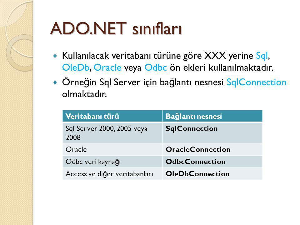 ADO.NET sınıfları Kullanılacak veritabanı türüne göre XXX yerine Sql, OleDb, Oracle veya Odbc ön ekleri kullanılmaktadır.