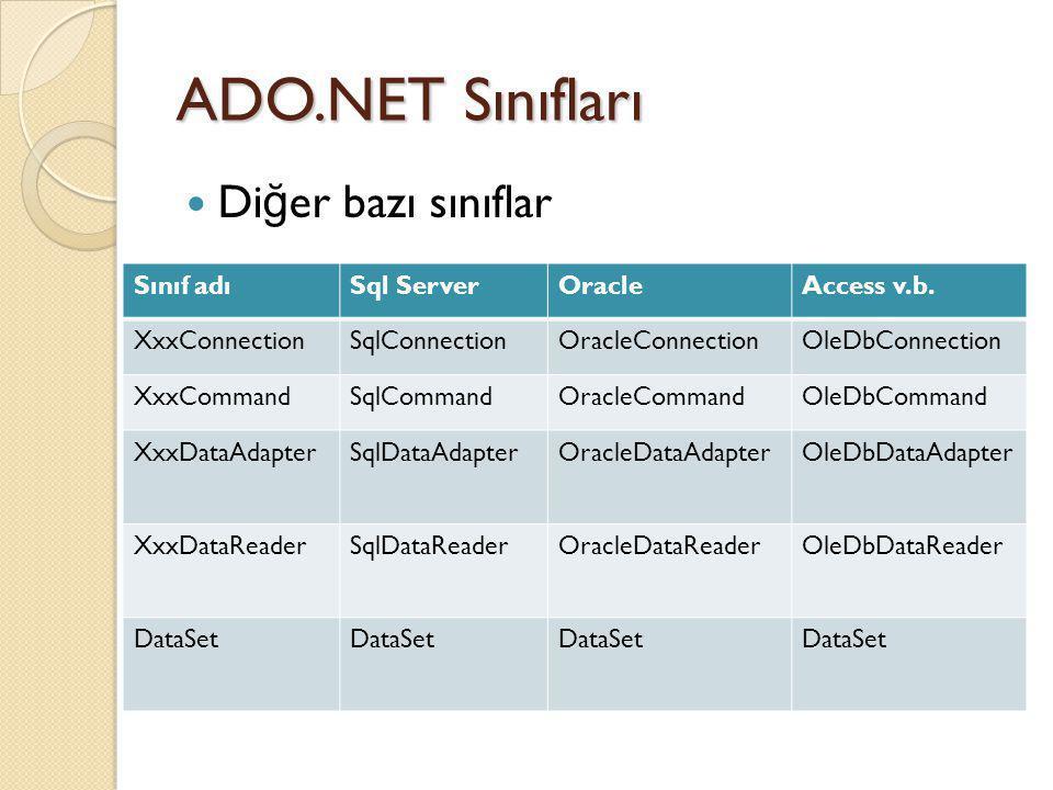 ADO.NET Sınıfları Diğer bazı sınıflar Sınıf adı Sql Server Oracle