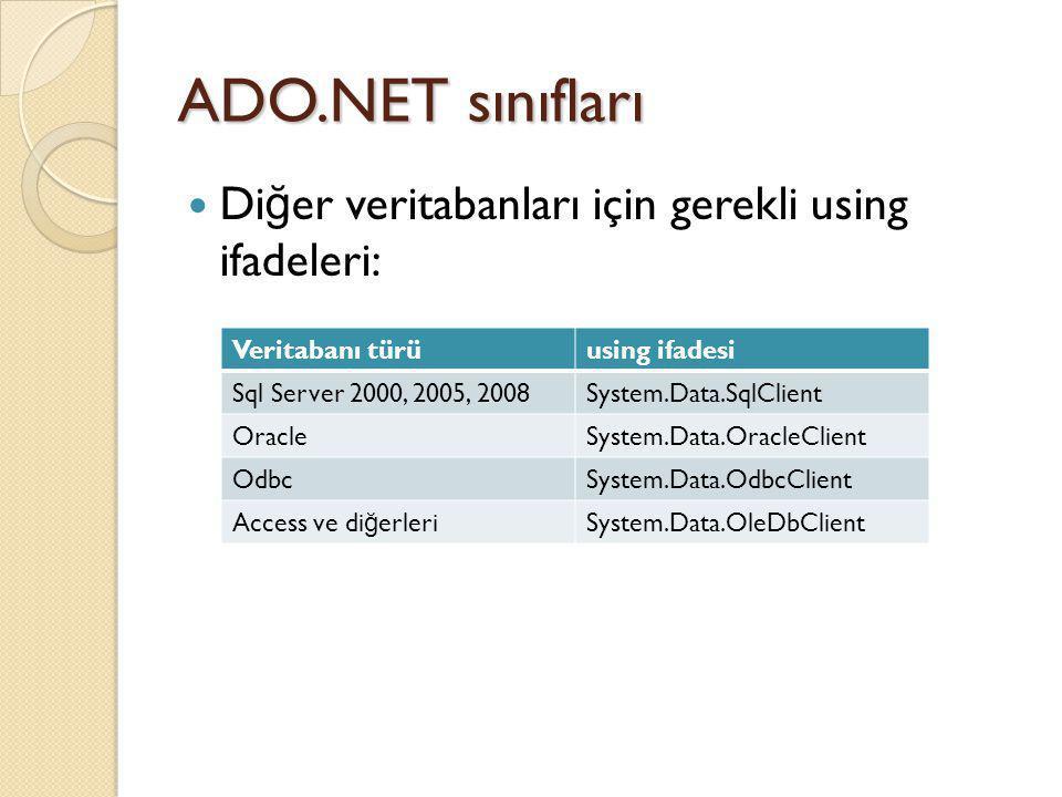 ADO.NET sınıfları Diğer veritabanları için gerekli using ifadeleri: