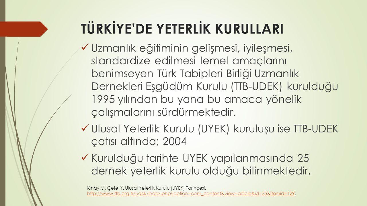 TÜRKİYE'DE YETERLİK KURULLARI