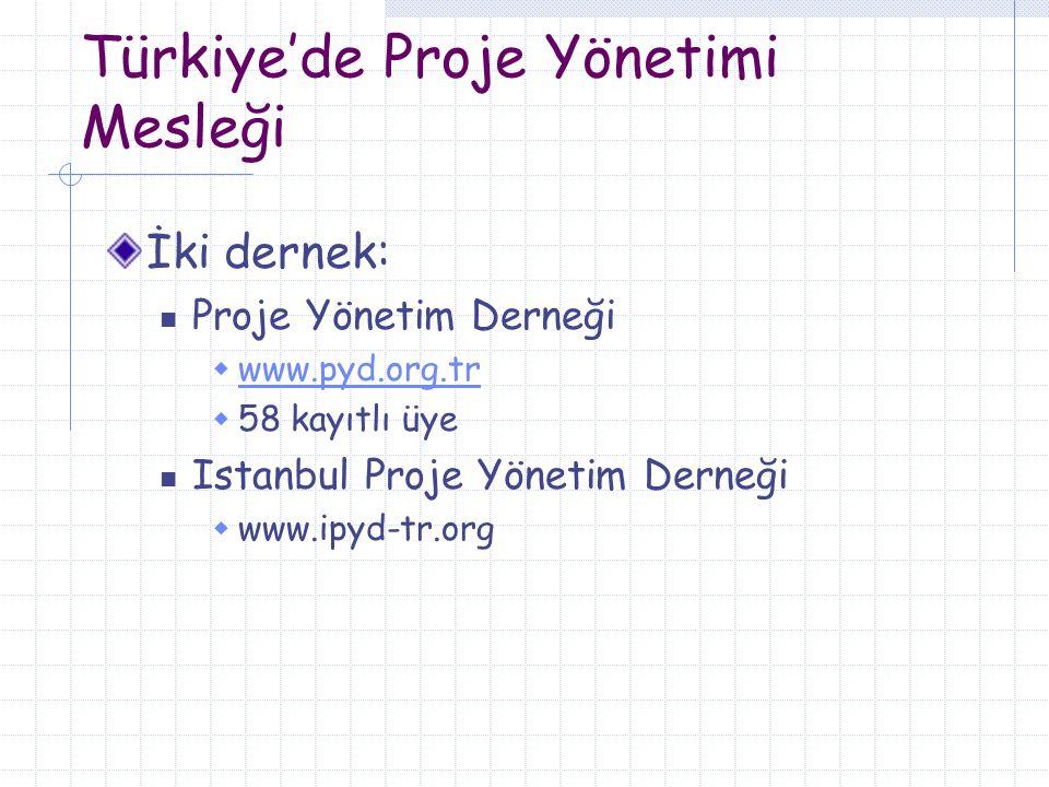 Türkiye'de Proje Yönetimi Mesleği