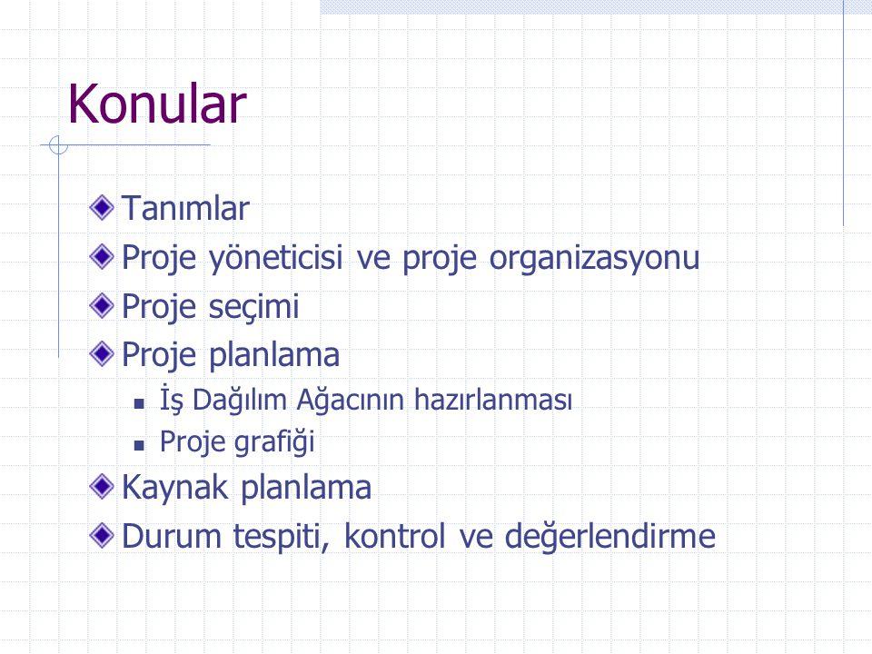 Konular Tanımlar Proje yöneticisi ve proje organizasyonu Proje seçimi