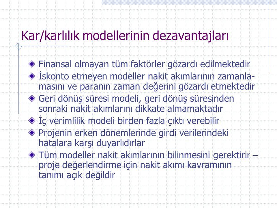 Kar/karlılık modellerinin dezavantajları
