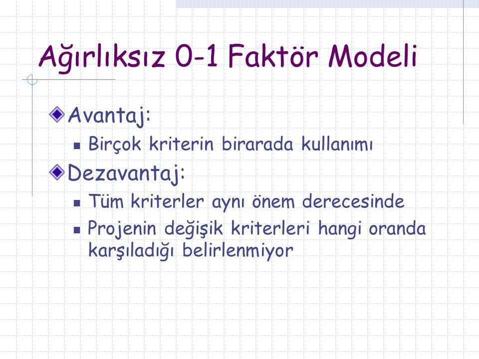 Ağırlıksız 0-1 Faktör Modeli