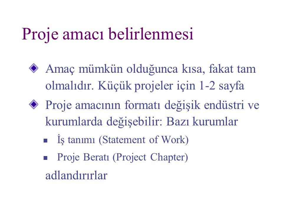 Proje amacı belirlenmesi