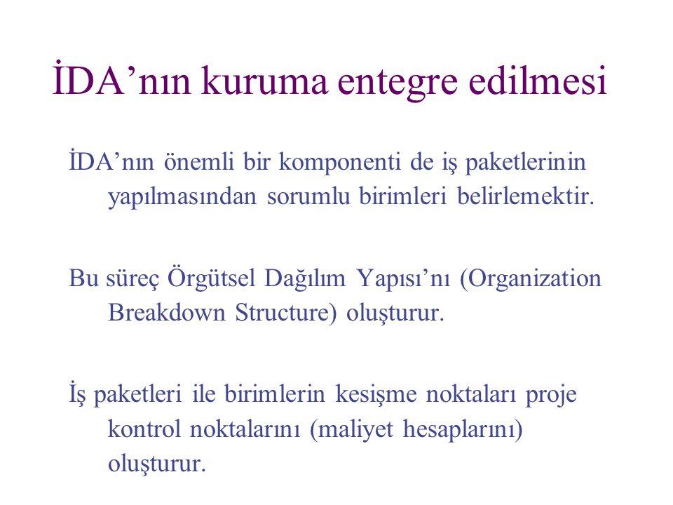 İDA'nın kuruma entegre edilmesi