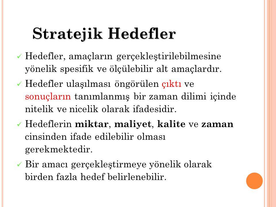 Stratejik Hedefler Hedefler, amaçların gerçekleştirilebilmesine yönelik spesifik ve ölçülebilir alt amaçlardır.
