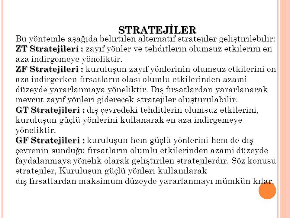 STRATEJİLER Bu yöntemle aşağıda belirtilen alternatif stratejiler geliştirilebilir:
