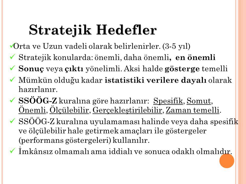 Stratejik Hedefler Orta ve Uzun vadeli olarak belirlenirler. (3-5 yıl)