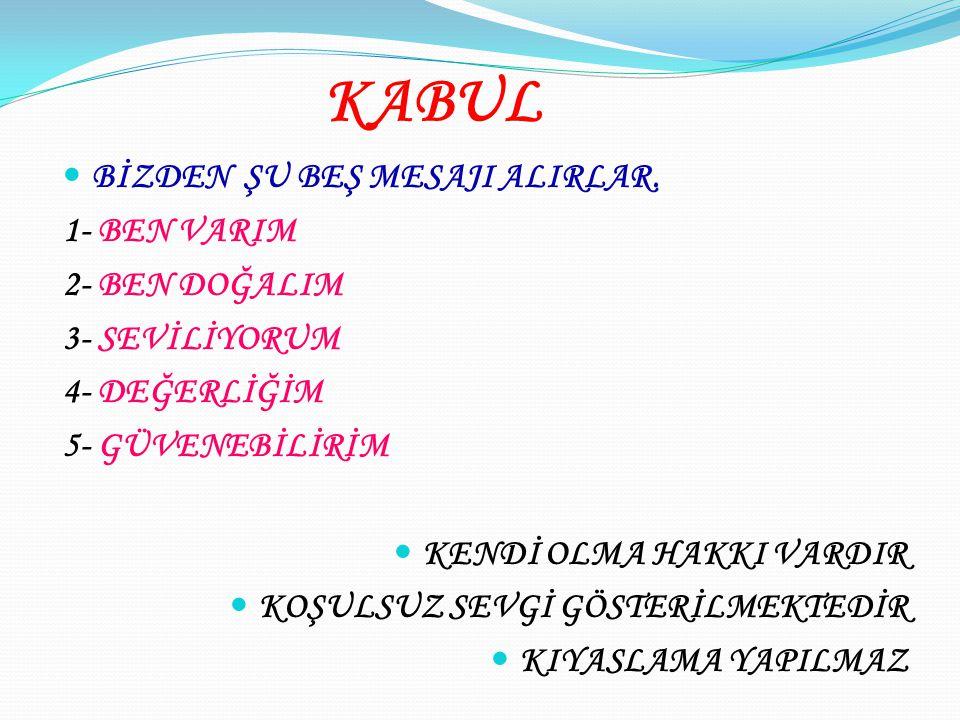 KABUL BİZDEN ŞU BEŞ MESAJI ALIRLAR. 1- BEN VARIM 2- BEN DOĞALIM