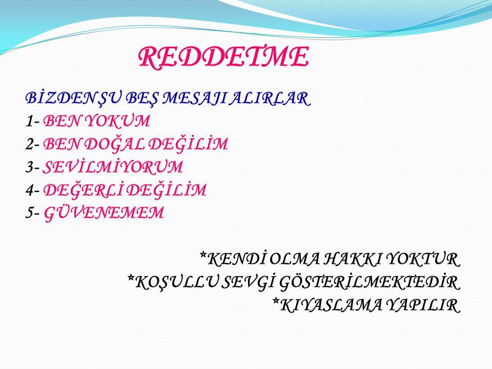 REDDETME BİZDEN ŞU BEŞ MESAJI ALIRLAR 1- BEN YOKUM