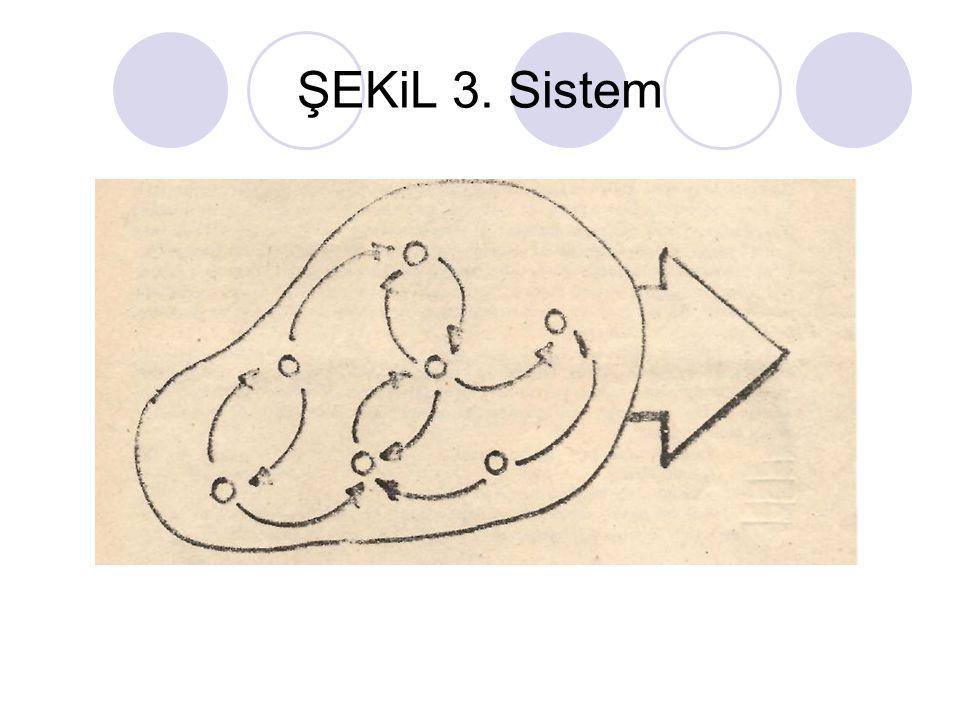 ŞEKiL 3. Sistem