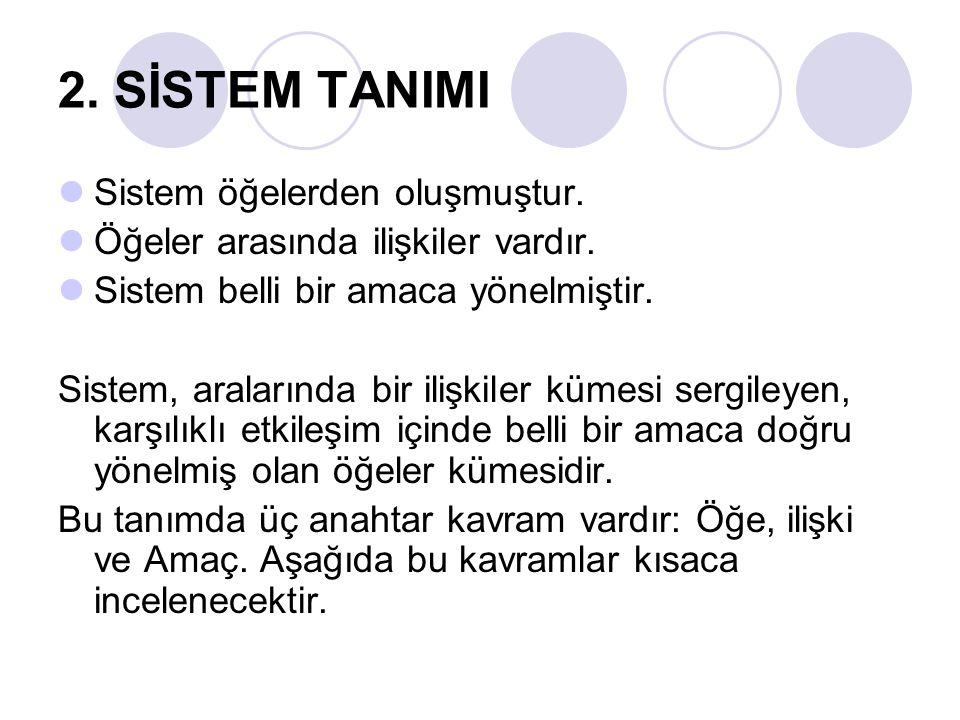 2. SİSTEM TANIMI Sistem öğelerden oluşmuştur.