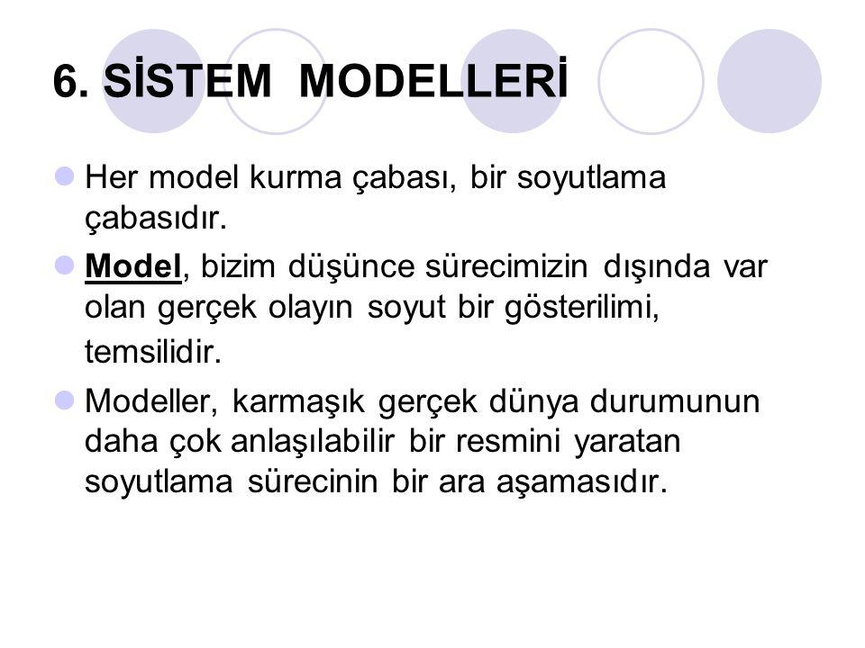 6. SİSTEM MODELLERİ Her model kurma çabası, bir soyutlama çabasıdır.