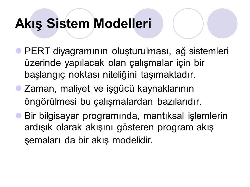 Akış Sistem Modelleri
