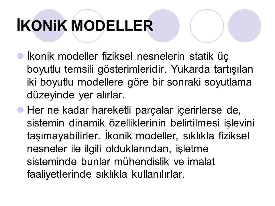 İKONiK MODELLER
