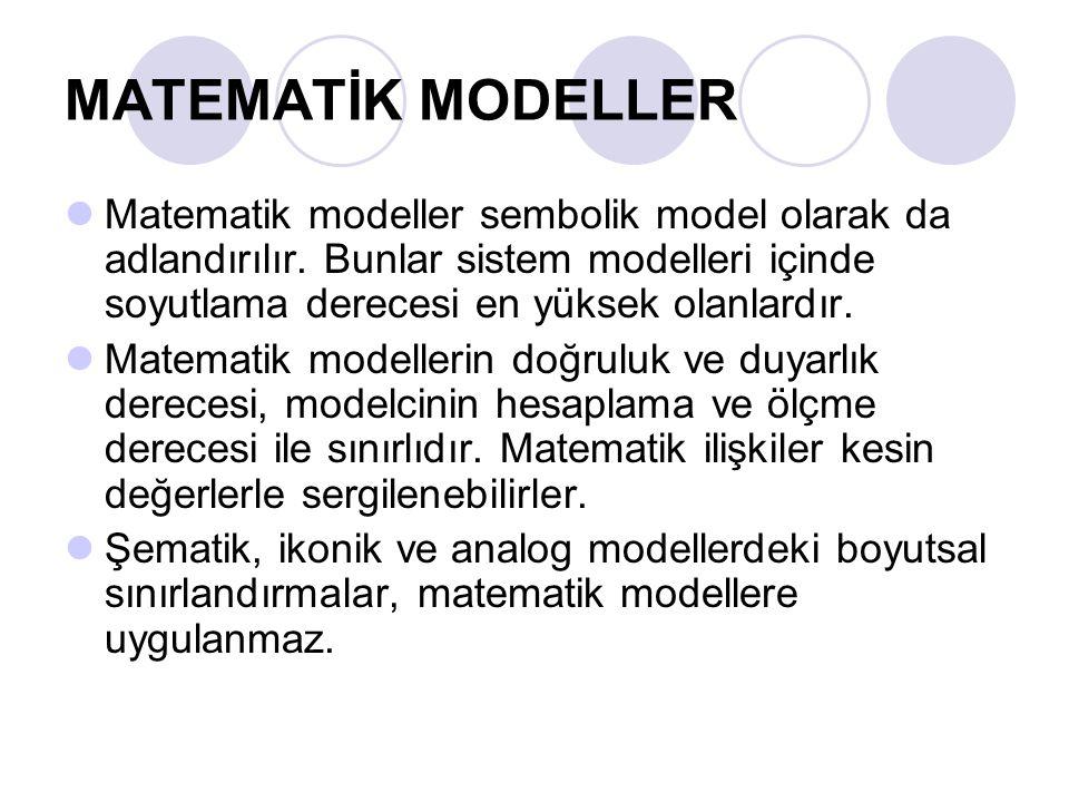 MATEMATİK MODELLER Matematik modeller sembolik model olarak da adlandırılır. Bunlar sistem modelleri içinde soyutlama derecesi en yüksek olanlardır.