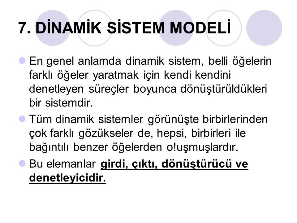 7. DİNAMİK SİSTEM MODELİ