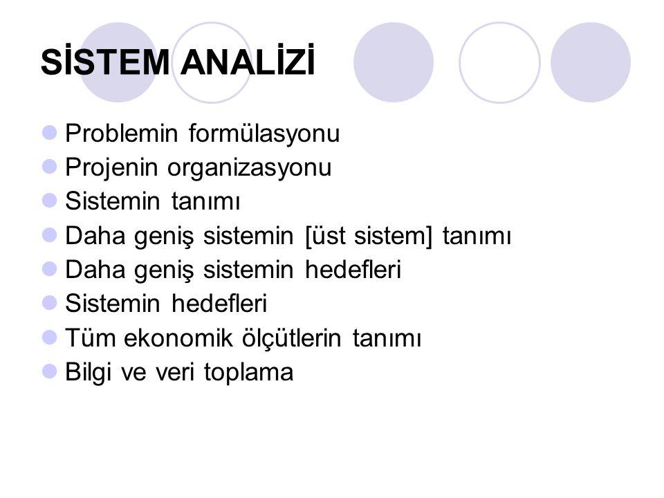 SİSTEM ANALİZİ Problemin formülasyonu Projenin organizasyonu