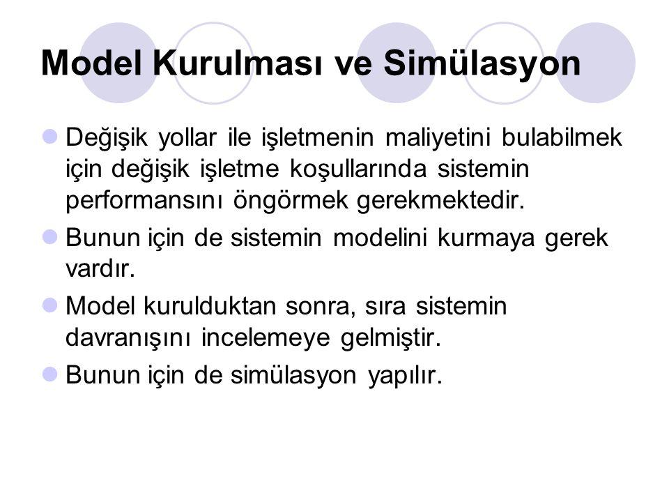 Model Kurulması ve Simülasyon