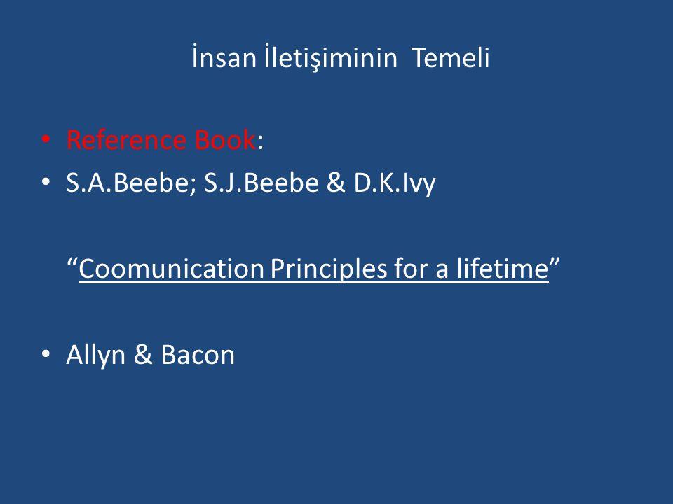 İnsan İletişiminin Temeli