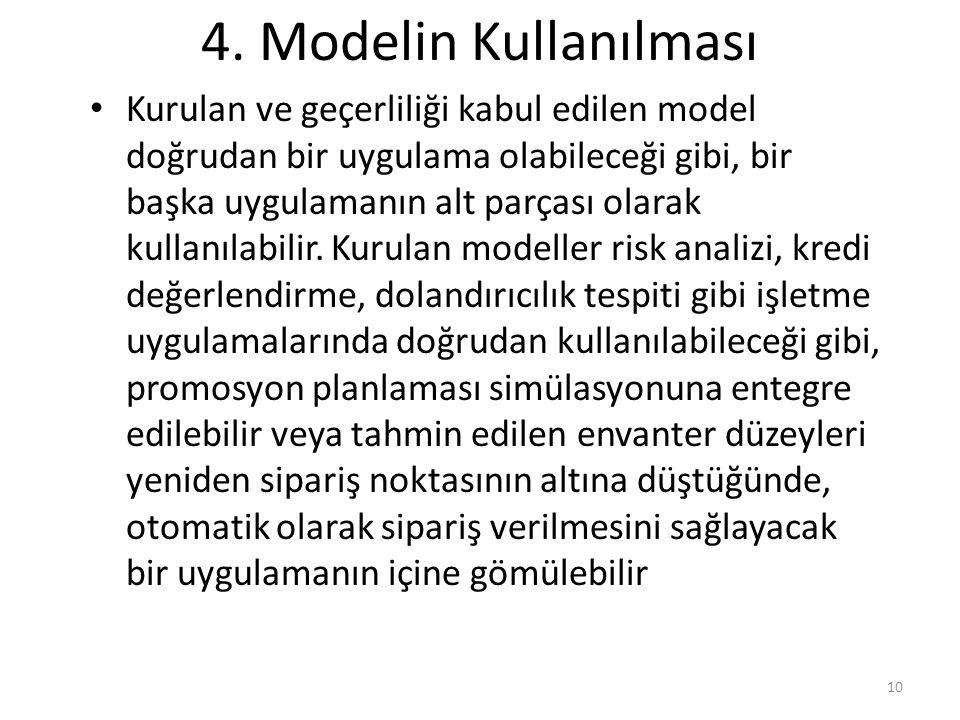 4. Modelin Kullanılması