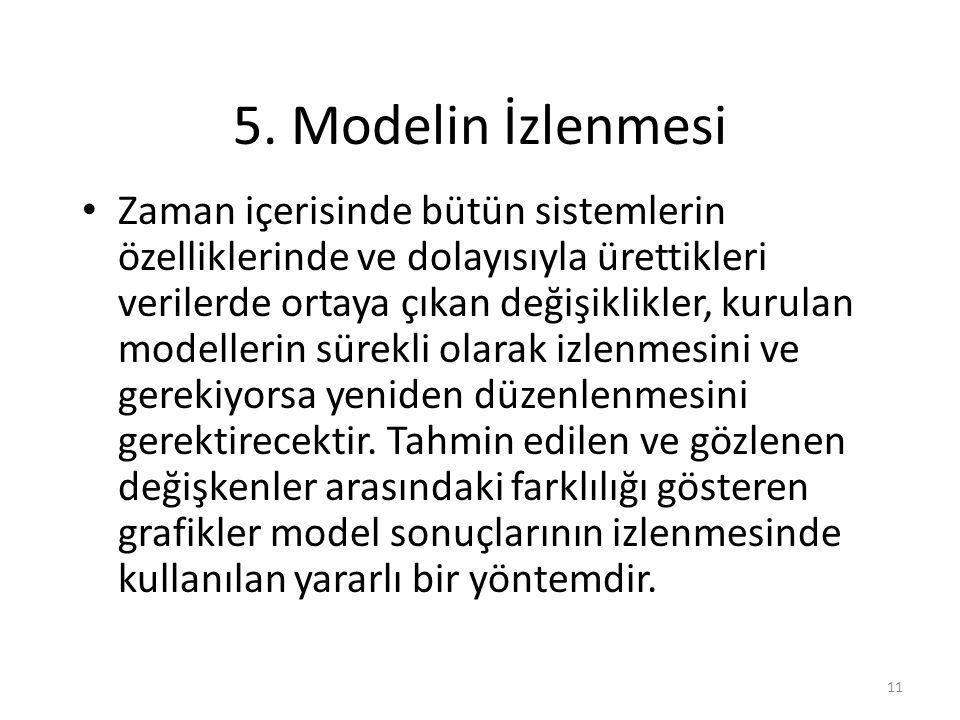 5. Modelin İzlenmesi