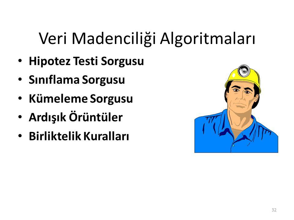 Veri Madenciliği Algoritmaları
