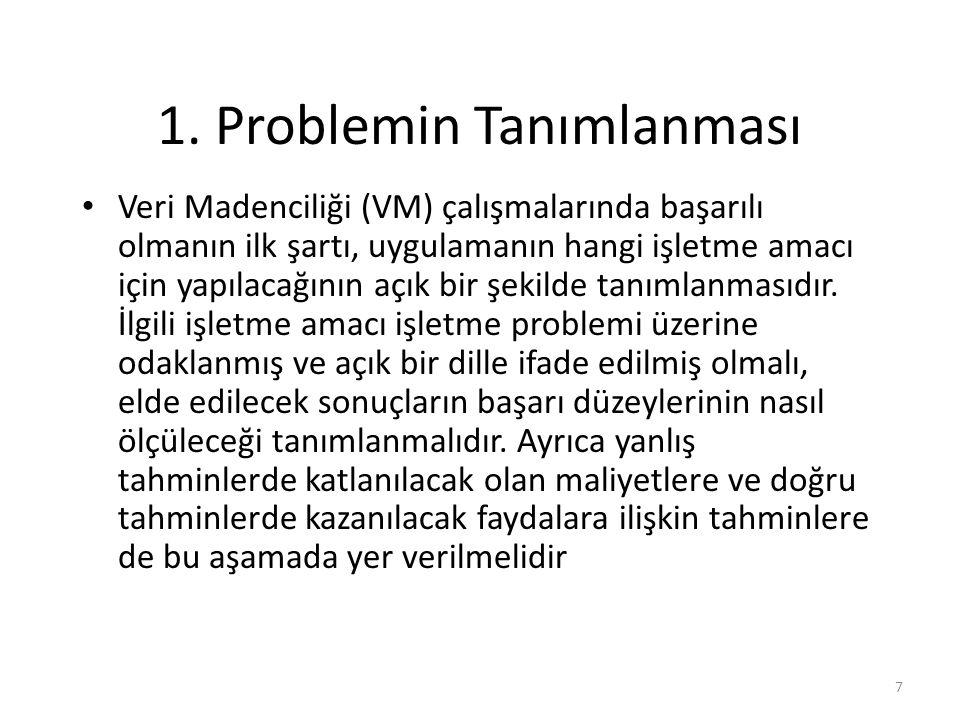 1. Problemin Tanımlanması