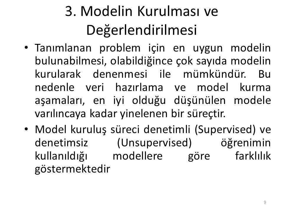 3. Modelin Kurulması ve Değerlendirilmesi
