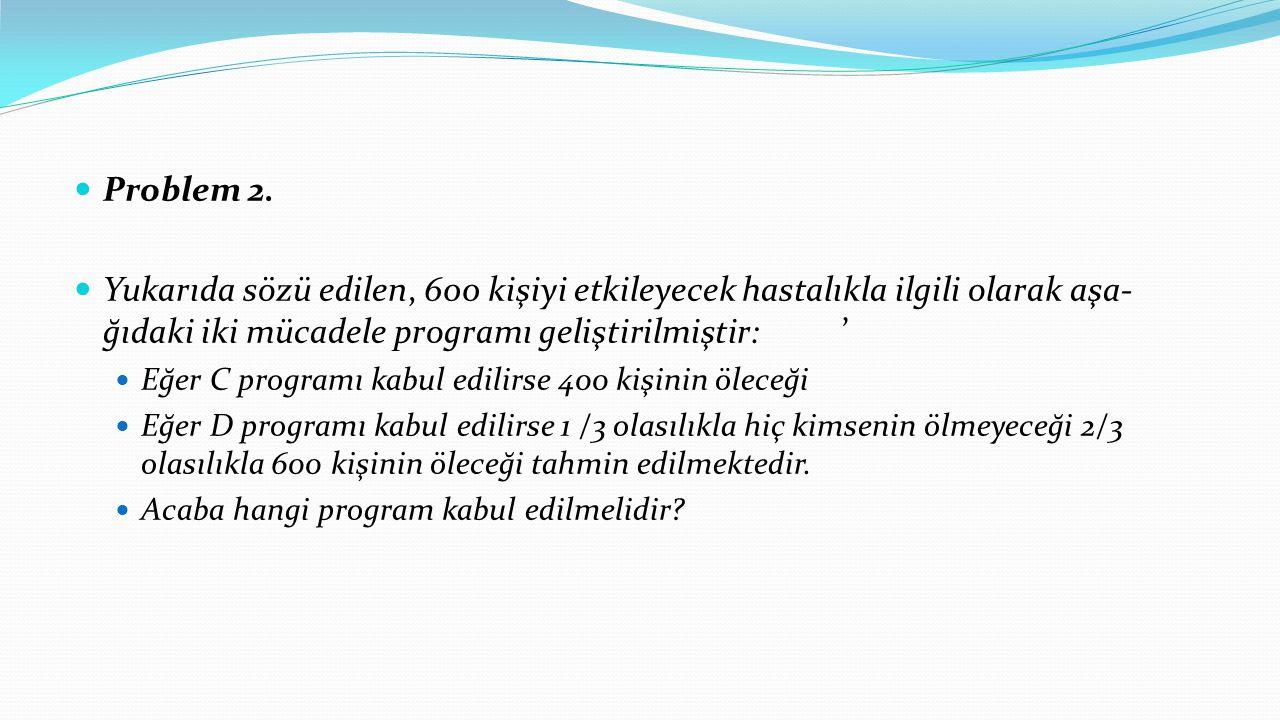 Problem 2. Yukarıda sözü edilen, 600 kişiyi etkileyecek hastalıkla ilgili olarak aşağıdaki iki mücadele programı geliştirilmiştir: '