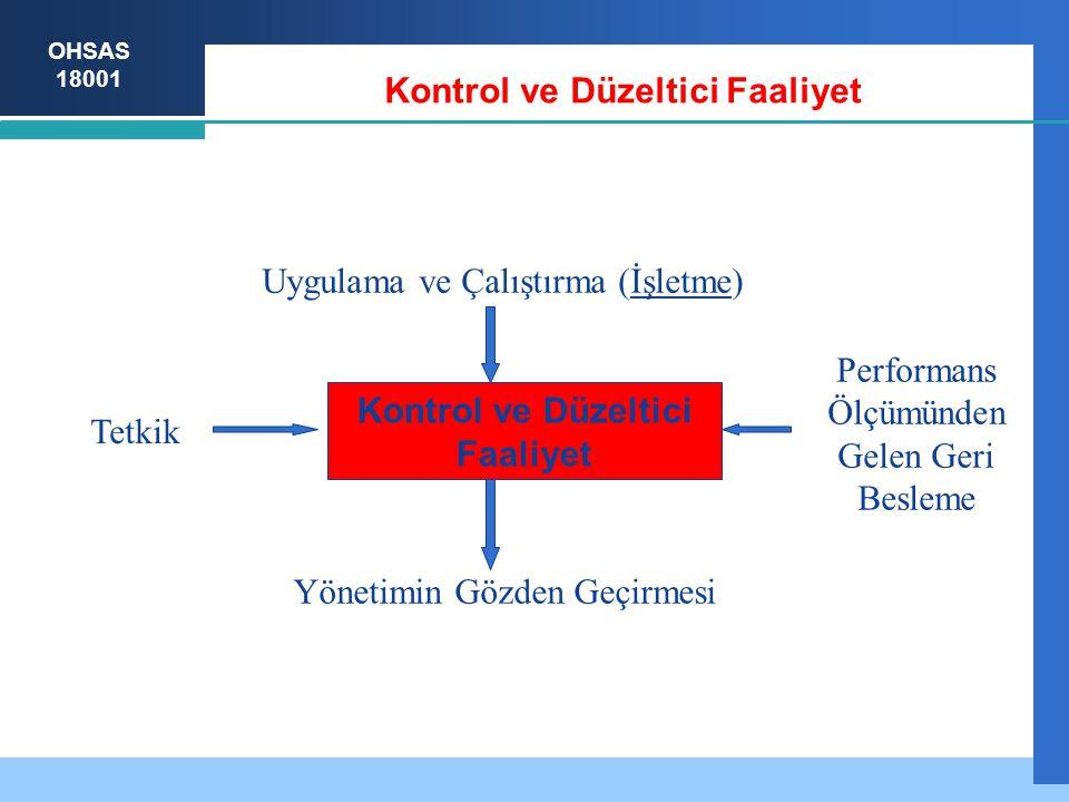 Kontrol ve Düzeltici Faaliyet Kontrol ve Düzeltici Faaliyet