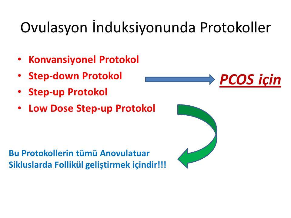 Ovulasyon İnduksiyonunda Protokoller