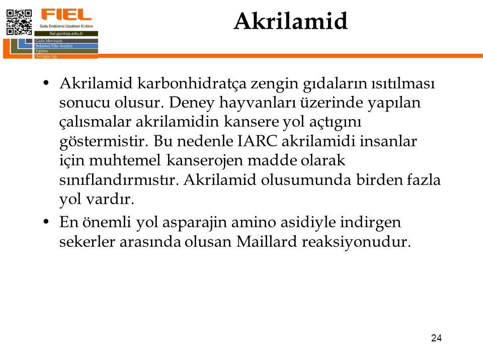 Akrilamid