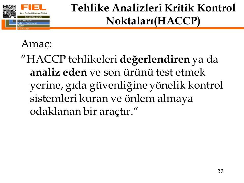 Tehlike Analizleri Kritik Kontrol Noktaları(HACCP)