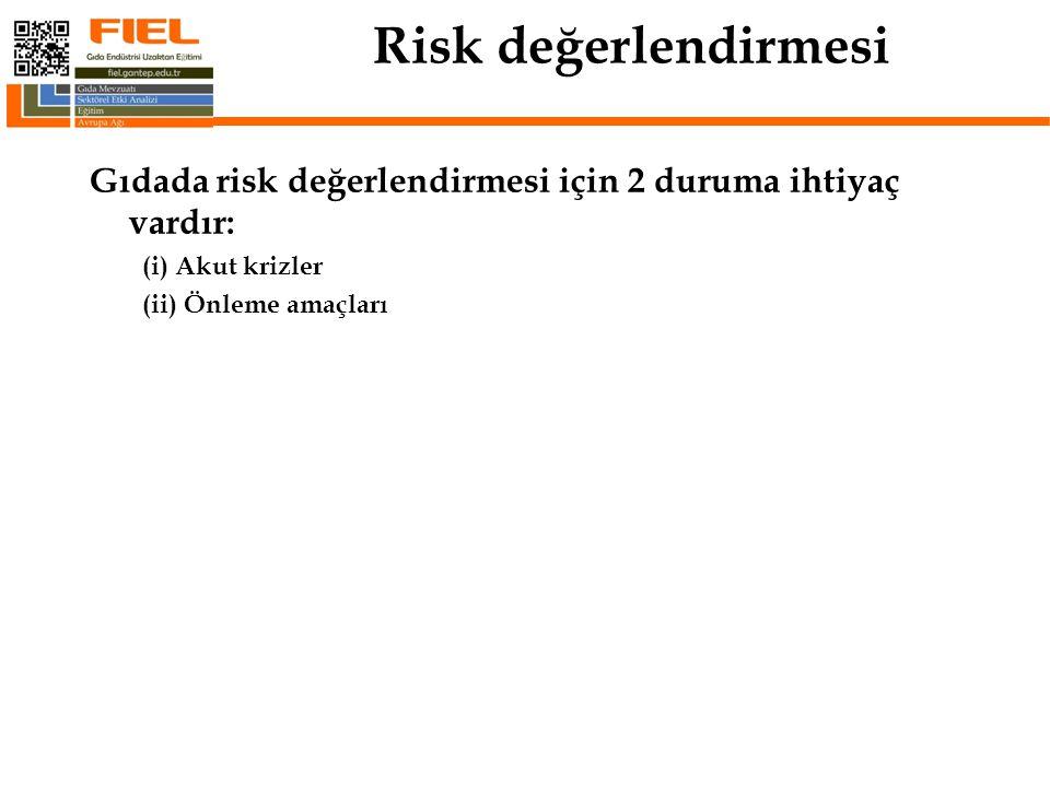 Risk değerlendirmesi Gıdada risk değerlendirmesi için 2 duruma ihtiyaç vardır: (i) Akut krizler.