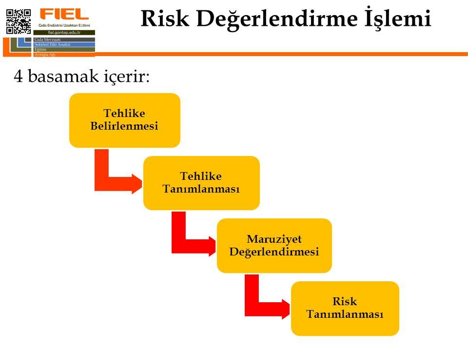Risk Değerlendirme İşlemi