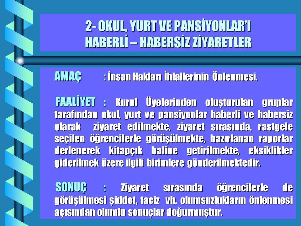 2- OKUL, YURT VE PANSİYONLAR'I HABERLİ – HABERSİZ ZİYARETLER