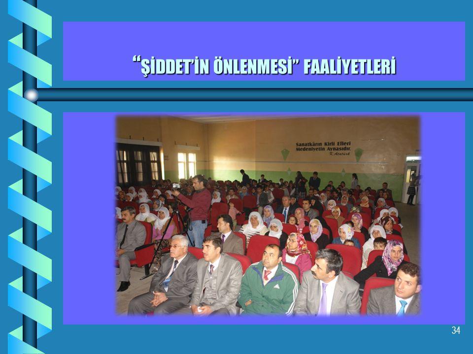 ŞİDDET'İN ÖNLENMESİ FAALİYETLERİ