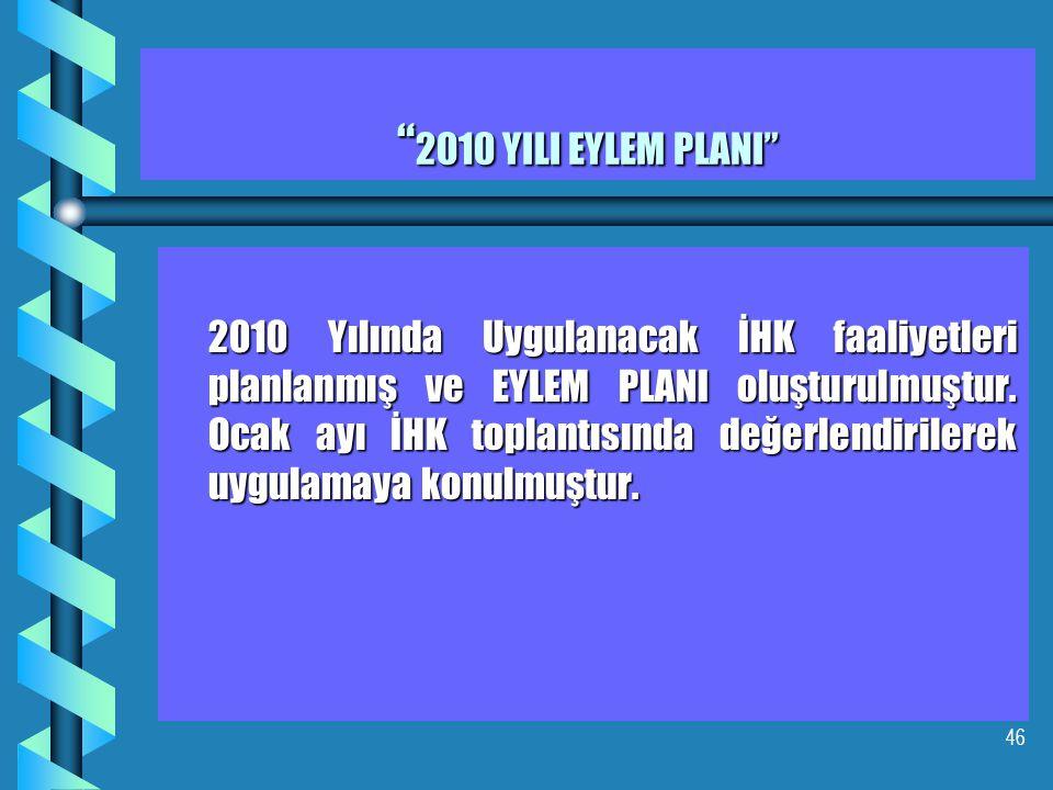 2010 YILI EYLEM PLANI