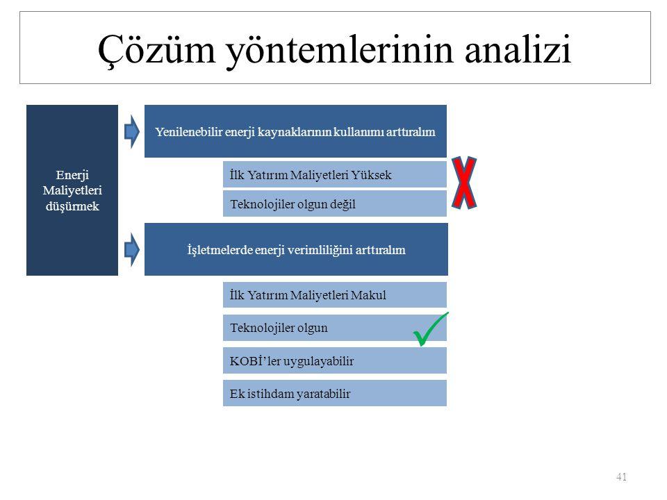 Çözüm yöntemlerinin analizi