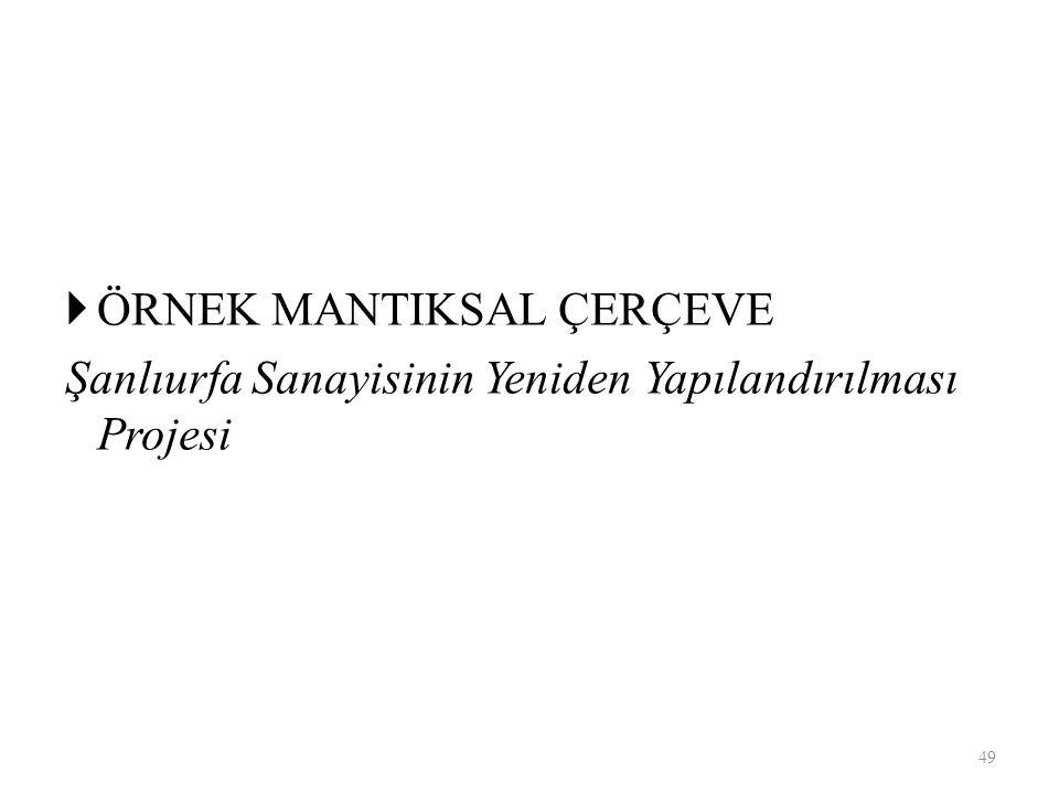 ÖRNEK MANTIKSAL ÇERÇEVE