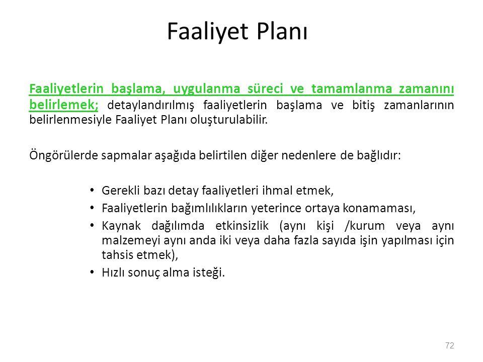 Faaliyet Planı