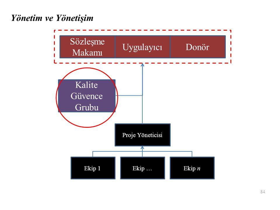 Yönetim ve Yönetişim Sözleşme Makamı Uygulayıcı Donör