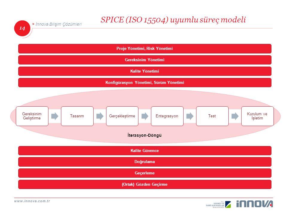 SPICE (ISO 15504) uyumlu süreç modeli