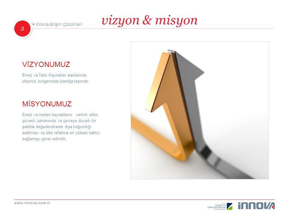 vizyon & misyon VİZYONUMUZ MİSYONUMUZ